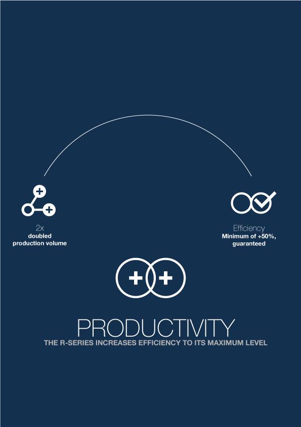 r-series-infografiche-aggiornate-27ott-productivity