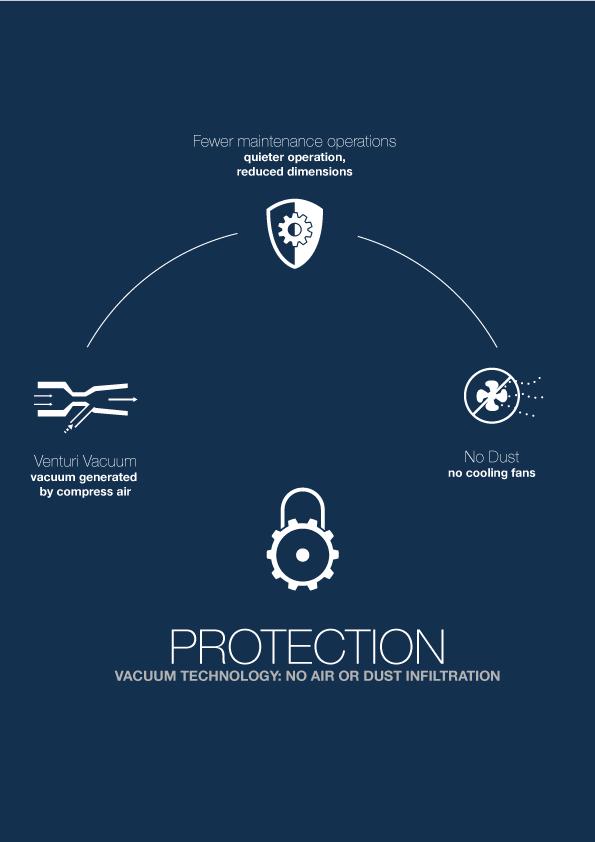 r-series-infografiche-aggiornate-27ott-protection