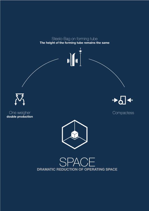 r-series-infografiche_space_en