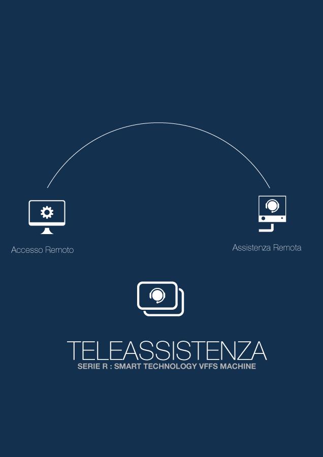 R-series-infografiche_teleassistenza