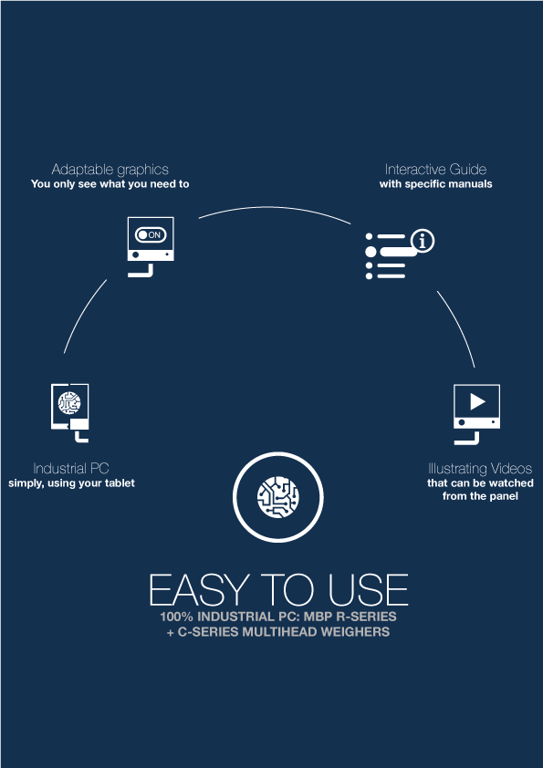 r-series-infografiche-aggiornate-27ott-easy-to-use